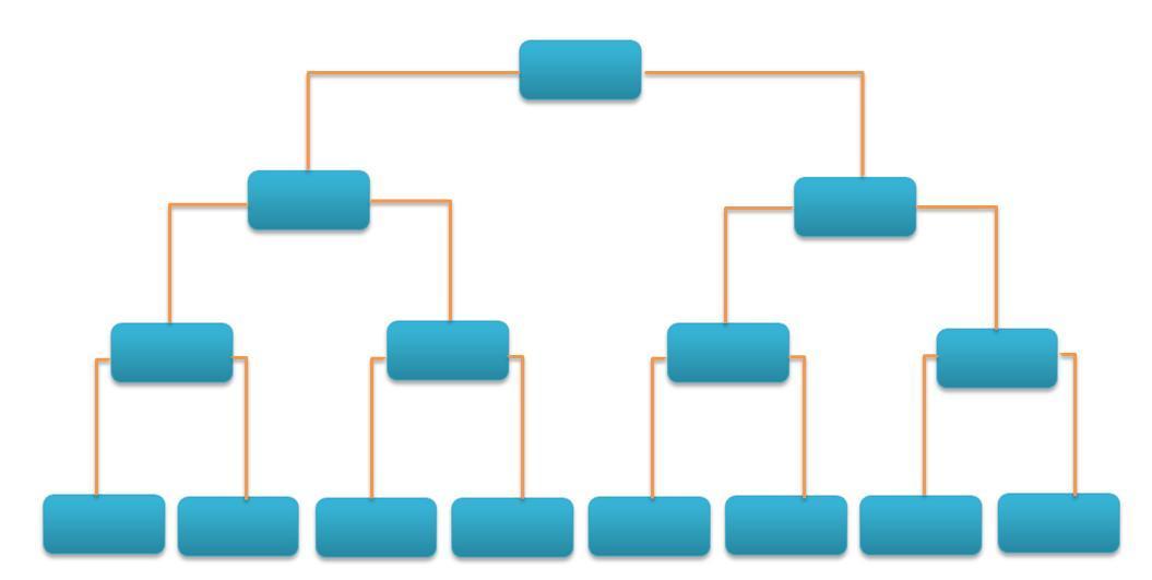 مدلی از پلن درامدی در بازاریابی شبکه ای
